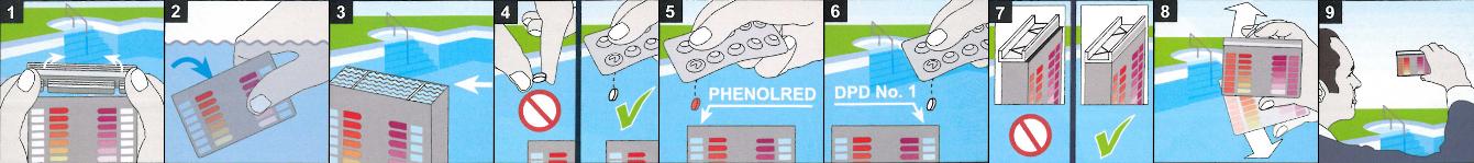 A pH klór kombinált tesztkészlet használata